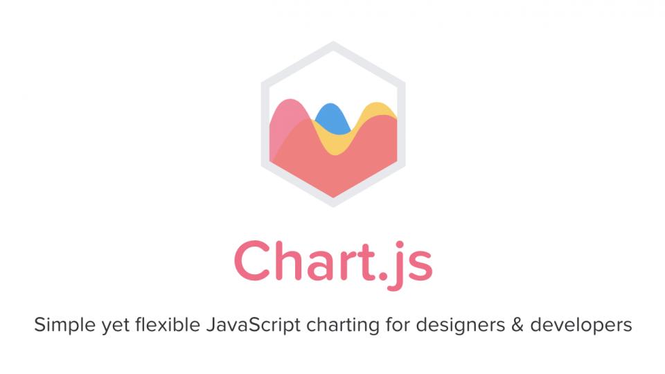 chart.jsで棒グラフを実装
