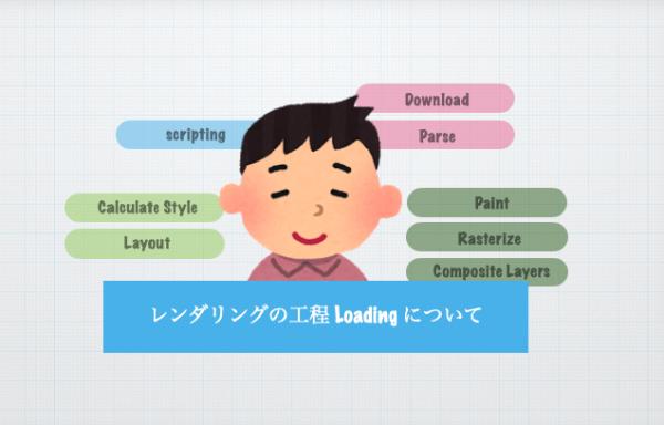 レンダリングの工程 1. Loading